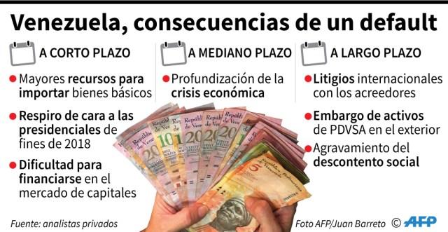 Default-venezuela (2)
