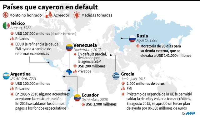 Default-venezuela (3)
