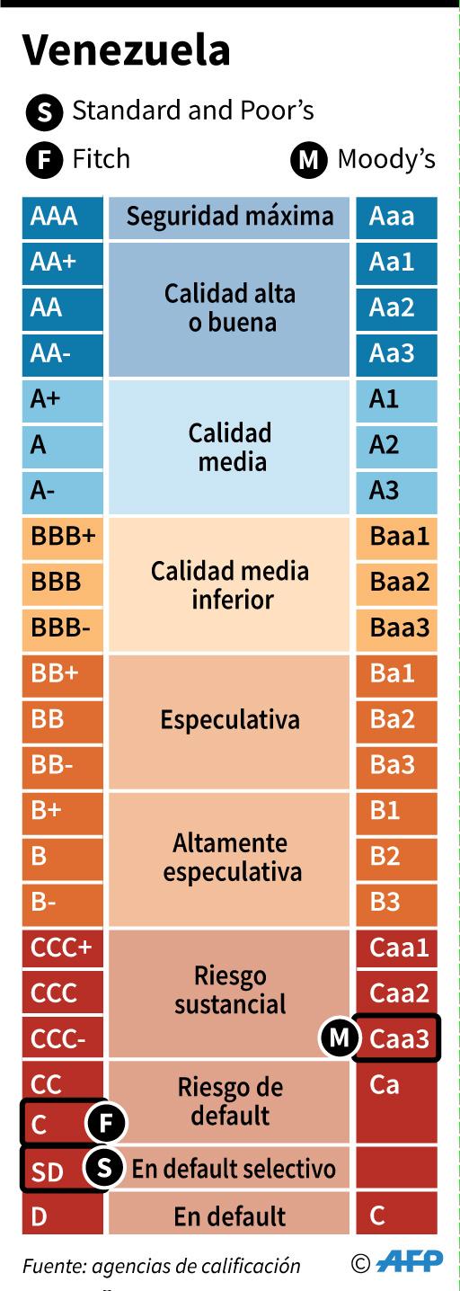 Default-venezuela (4)