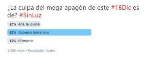 La iguana exculpada… la responsabilidad del mega apagón del #18Dic es del gobierno bolivariano (TWITTERENCUESTA)