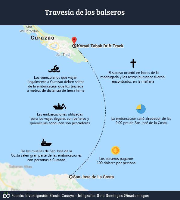 Infografía de Efecto Cocuyo