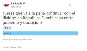 """¡Contundente! Venezolanos consideran que NO vale la pena continuar con """"el diálogo"""" (TWITTERENCUESTA)"""