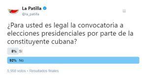 Venezolanos consideran ilegal convocatoria de la constituyente cubana a elecciones (TWITTERENCUESTA)