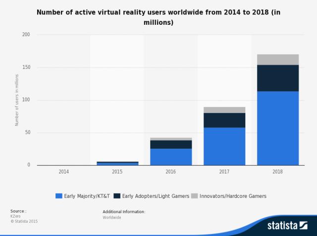 Crecimiento-de-la-realidad-virtual