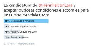 """""""Patada a Venezuela que dará triunfo a Nicolás""""… hablaron los patilleros (TWITTERENCUESTA)"""