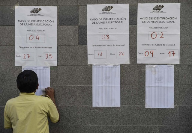 A Venezuelan looks for his names at a polling station before casting his vote during presidential elections in Caracas on May 20 Venezuelans, reeling under a devastating economic crisis, began voting Sunday in an election boycotted by the opposition and condemned by much of the international community but expected to hand deeply unpopular President Nicolas Maduro a new mandate / AFP PHOTO / Juan BARRETO