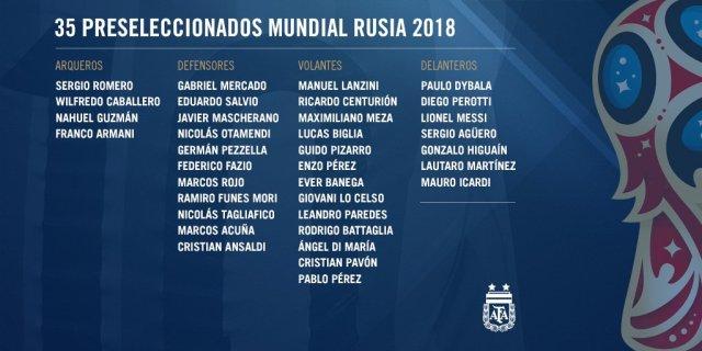 Lista de 35 jugadores preseleccionados por Jorge Sampaoli para representar a la selección Argentina en el Mundial Rusia 2018   FOTO: @Argentina