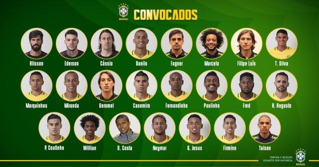 Lista de pre convocados de la selección de Brasil para Rusia 2018 | Foto: CBF_Futebol