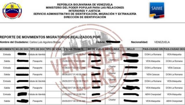 Foto extraída de El Confidencial