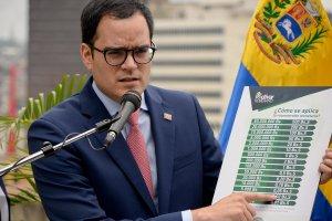 En Gaceta: Normas que rigen la reconversión monetaria