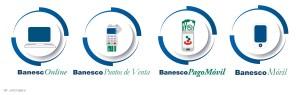 Banesco incrementó los límites diarios para operaciones a través de sus canales electrónicos