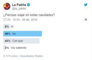 89 % de los venezolanos no viaja estás navidades porque no tiene con qué (TWITTERENCUESTA)