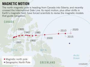 Científicos convocan a reunión urgente tras alteraciones en el campo magnético de la Tierra