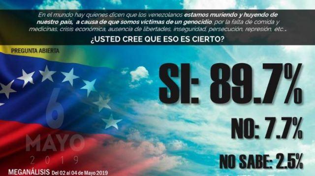 RAZONYFUERZA - VENEZUELA: SITUACIÓN ACTUAL - Noticias de