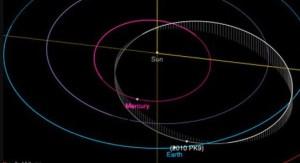 Nasa: Asteroide potencialmente peligroso pasará cerca de la Tierra el #26Jul
