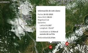 Sismo de magnitud 3.1 al sureste de La Fría