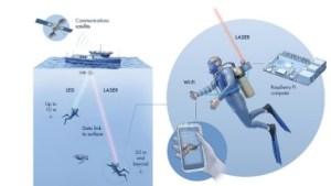 Así es Aqua-Fi: El sistema para disfrutar de Internet bajo el agua